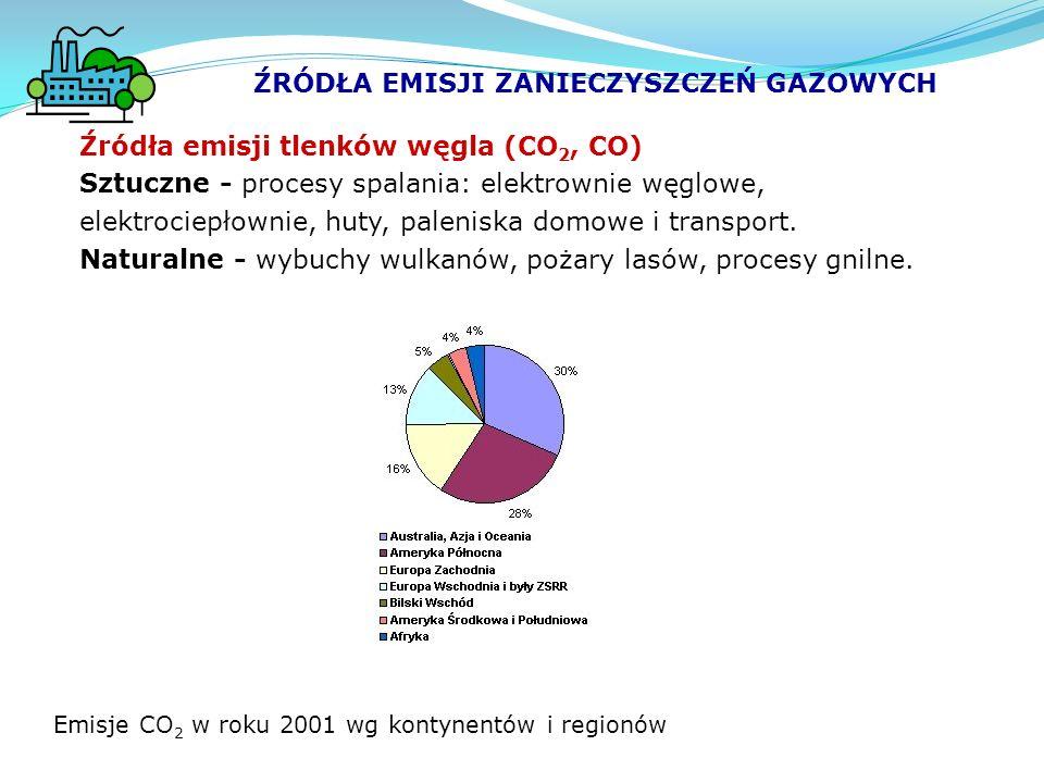 Emisje CO 2 w roku 2001 wg kontynentów i regionów Źródła emisji tlenków węgla (CO 2, CO) Sztuczne - procesy spalania: elektrownie węglowe, elektrociepłownie, huty, paleniska domowe i transport.