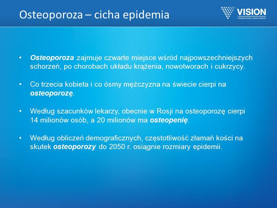 Osteoporoza – cicha epidemia Osteoporoza zajmuje czwarte miejsce wśród najpowszechniejszych schorzeń, po chorobach układu krążenia, nowotworach i cukrzycy.
