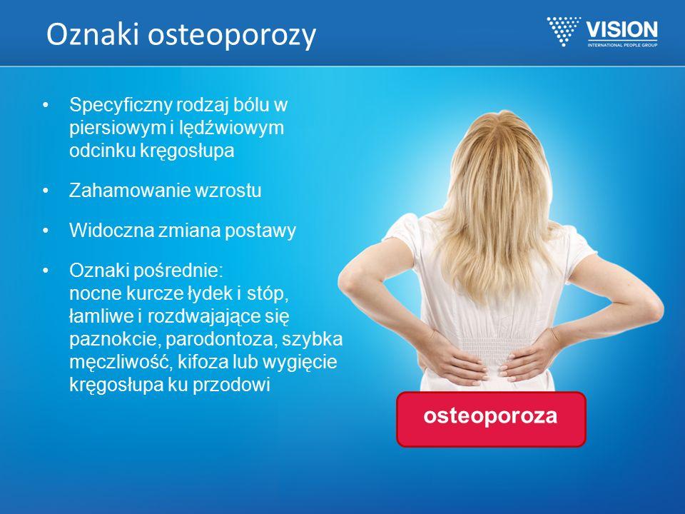 Oznaki osteoporozy Specyficzny rodzaj bólu w piersiowym i lędźwiowym odcinku kręgosłupa Zahamowanie wzrostu Widoczna zmiana postawy Oznaki pośrednie: nocne kurcze łydek i stóp, łamliwe i rozdwajające się paznokcie, parodontoza, szybka męczliwość, kifoza lub wygięcie kręgosłupa ku przodowi osteoporoza