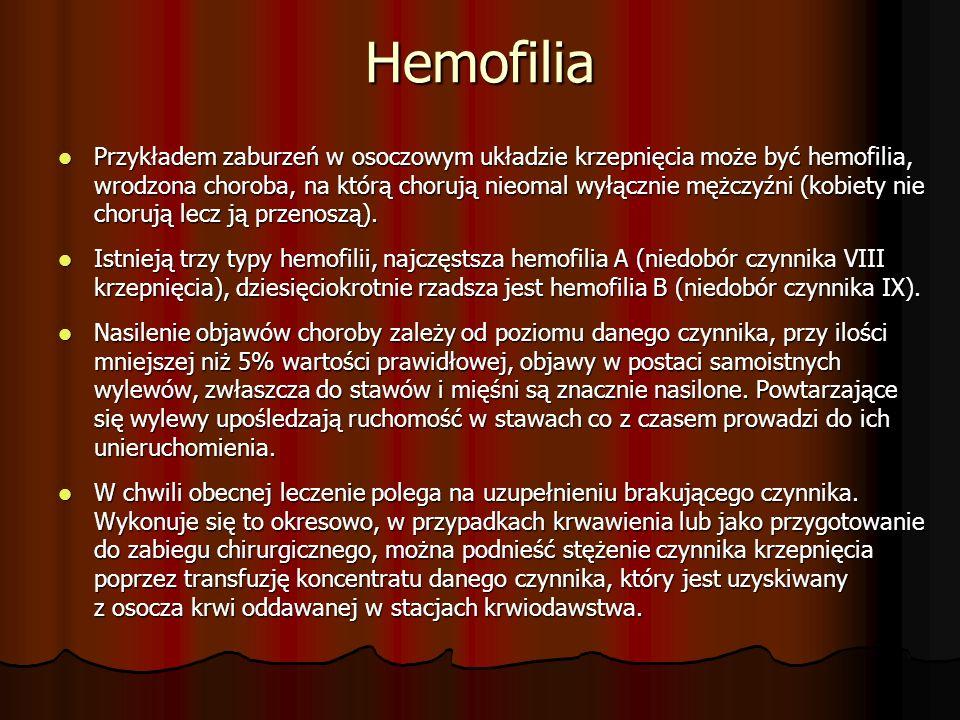 Hemofilia Przykładem zaburzeń w osoczowym układzie krzepnięcia może być hemofilia, wrodzona choroba, na którą chorują nieomal wyłącznie mężczyźni (kobiety nie chorują lecz ją przenoszą).