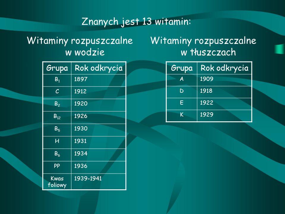 Znanych jest 13 witamin: Witaminy rozpuszczalne w wodzie Witaminy rozpuszczalne w tłuszczach GrupaRok odkrycia B1B1 1897 C1912 B2B2 1920 B 12 1926 B5B5 1930 H1931 B6B6 1934 PP1936 Kwas foliowy 1939-1941 GrupaRok odkrycia A1909 D1918 E1922 K1929