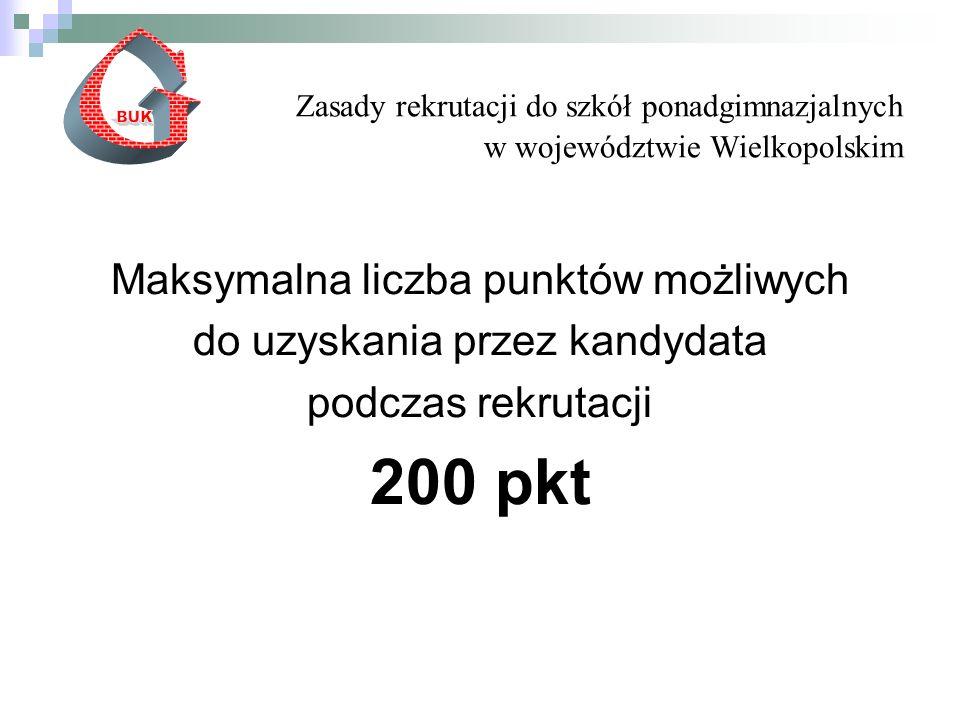 Zasady rekrutacji do szkół ponadgimnazjalnych w województwie Wielkopolskim Maksymalna liczba punktów możliwych do uzyskania przez kandydata podczas rekrutacji 200 pkt