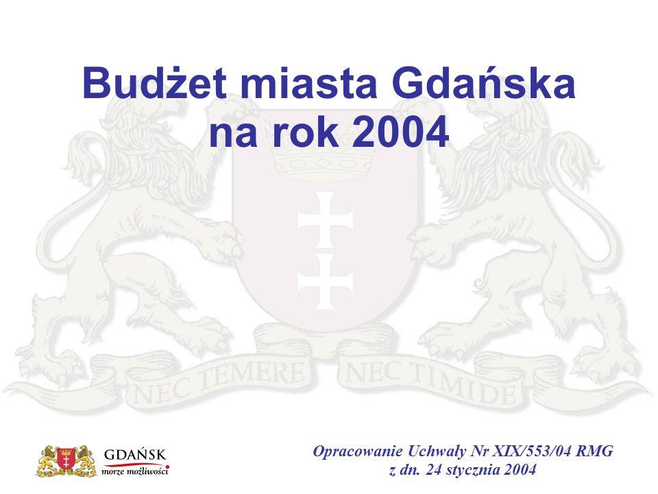 Budżet miasta Gdańska na rok 2004 Opracowanie Uchwały Nr XIX/553/04 RMG z dn. 24 stycznia 2004