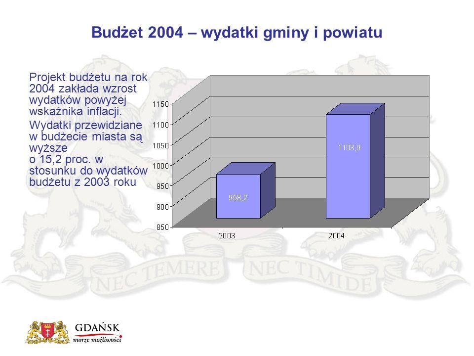 Budżet 2004 – wydatki gminy i powiatu Projekt budżetu na rok 2004 zakłada wzrost wydatków powyżej wskaźnika inflacji. Wydatki przewidziane w budżecie