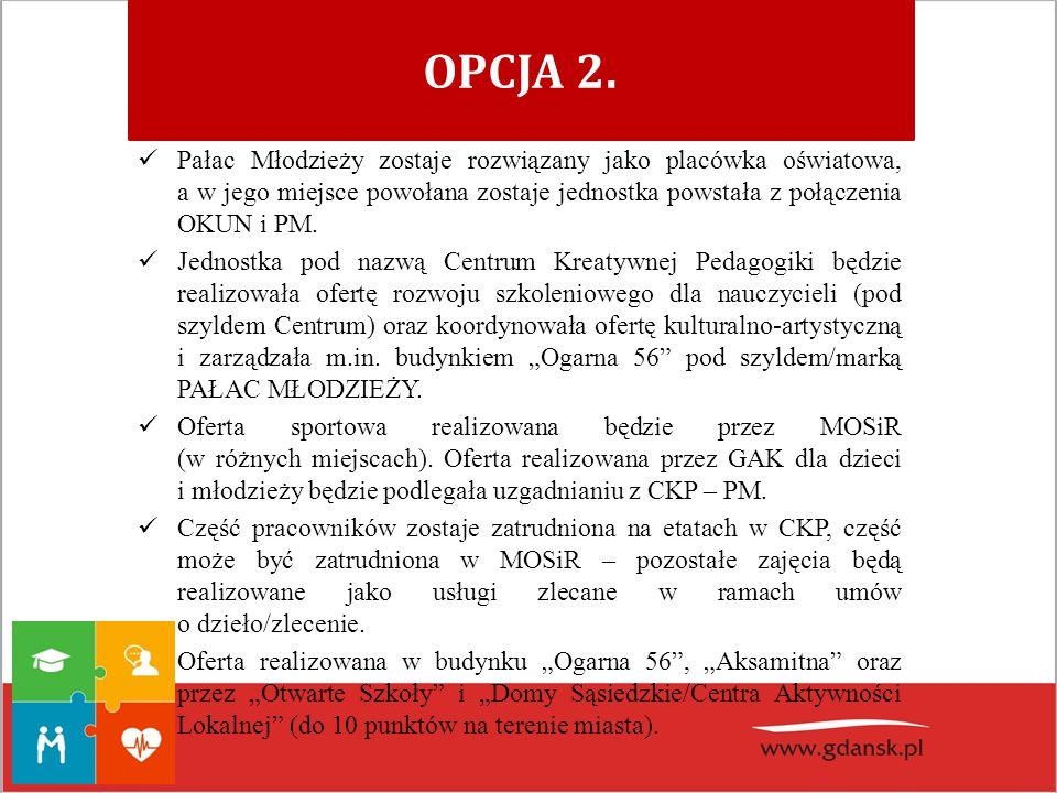 OPCJA 2. Pałac Młodzieży zostaje rozwiązany jako placówka oświatowa, a w jego miejsce powołana zostaje jednostka powstała z połączenia OKUN i PM. Jedn