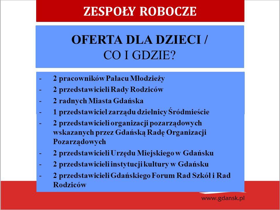 OFERTA DLA DZIECI / CO I GDZIE? ZESPOŁY ROBOCZE -2 pracowników Pałacu Młodzieży -2 przedstawicieli Rady Rodziców -2 radnych Miasta Gdańska -1 przedsta