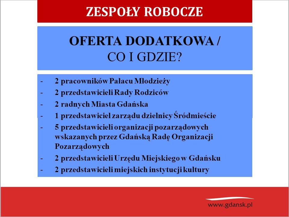 ZESPOŁY ROBOCZE OFERTA DODATKOWA / CO I GDZIE? -2 pracowników Pałacu Młodzieży -2 przedstawicieli Rady Rodziców -2 radnych Miasta Gdańska -1 przedstaw