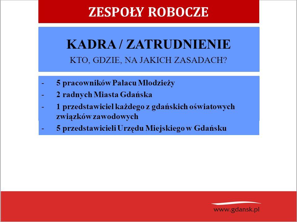 ZESPOŁY ROBOCZE KADRA / ZATRUDNIENIE KTO, GDZIE, NA JAKICH ZASADACH? -5 pracowników Pałacu Młodzieży -2 radnych Miasta Gdańska -1 przedstawiciel każde