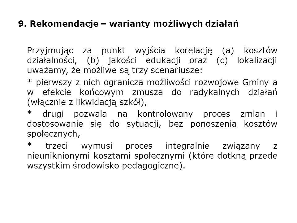 9. Rekomendacje – warianty możliwych działań Przyjmując za punkt wyjścia korelację (a) kosztów działalności, (b) jakości edukacji oraz (c) lokalizacji