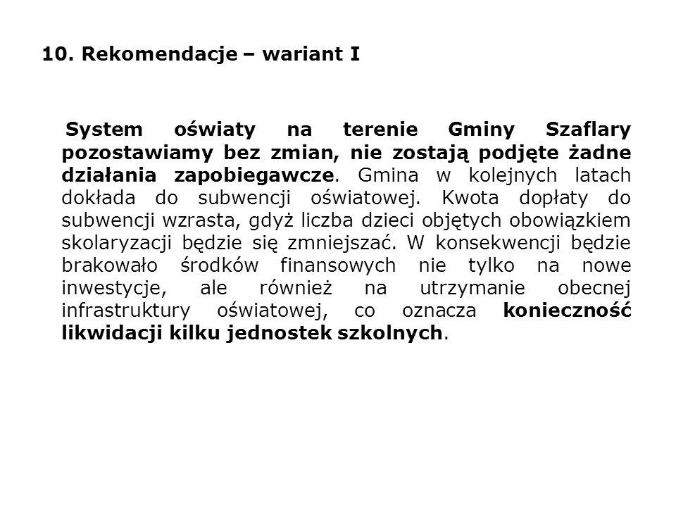 10. Rekomendacje – wariant I System oświaty na terenie Gminy Szaflary pozostawiamy bez zmian, nie zostają podjęte żadne działania zapobiegawcze. Gmina