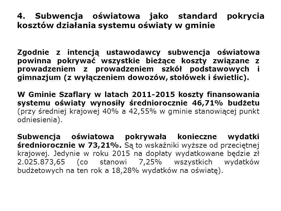 4. Subwencja oświatowa jako standard pokrycia kosztów działania systemu oświaty w gminie Zgodnie z intencją ustawodawcy subwencja oświatowa powinna po