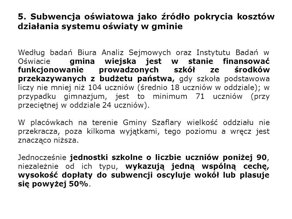 5. Subwencja oświatowa jako źródło pokrycia kosztów działania systemu oświaty w gminie Według badań Biura Analiz Sejmowych oraz Instytutu Badań w Oświ