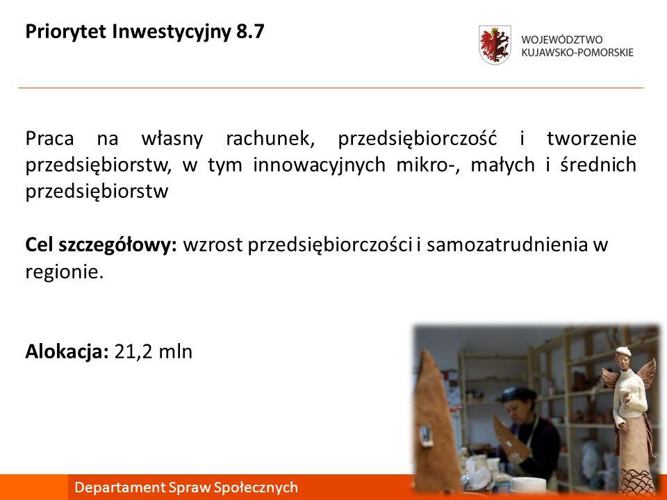 Priorytet Inwestycyjny 8.7 Praca na własny rachunek, przedsiębiorczość i tworzenie przedsiębiorstw, w tym innowacyjnych mikro-, małych i średnich prze