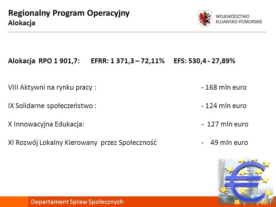 Priorytet Inwestycyjny 9.9 Lokalne strategie rozwoju realizowane przez społeczność Cel szczegółowy: wzrost aktywności społeczności lokalnych Alokacja: 49,8 mln euro Departament Spraw Społecznych