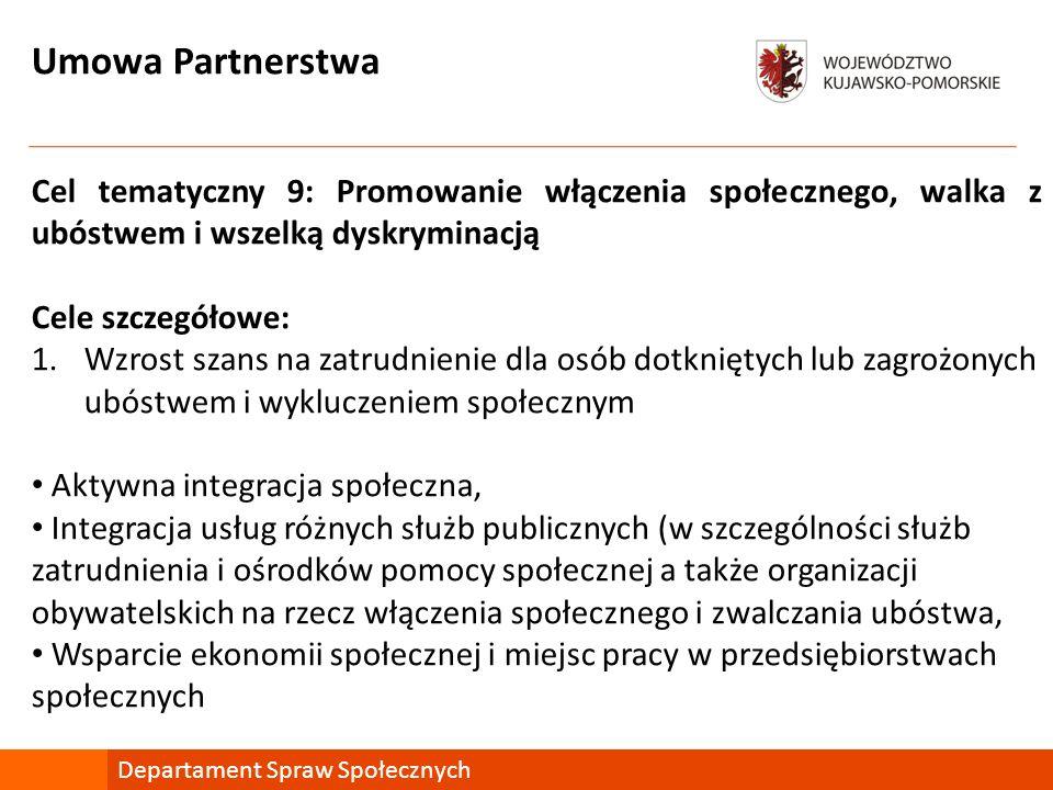 Umowa Partnerstwa Cel tematyczny 9: Promowanie włączenia społecznego, walka z ubóstwem i wszelką dyskryminacją Cele szczegółowe: 1.Wzrost szans na zatrudnienie dla osób dotkniętych lub zagrożonych ubóstwem i wykluczeniem społecznym Aktywna integracja społeczna, Integracja usług różnych służb publicznych (w szczególności służb zatrudnienia i ośrodków pomocy społecznej a także organizacji obywatelskich na rzecz włączenia społecznego i zwalczania ubóstwa, Wsparcie ekonomii społecznej i miejsc pracy w przedsiębiorstwach społecznych Departament Spraw Społecznych