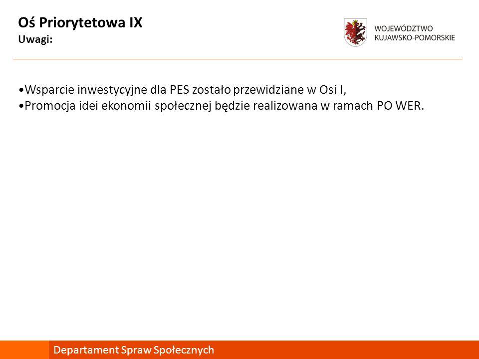 Oś Priorytetowa IX Uwagi: Wsparcie inwestycyjne dla PES zostało przewidziane w Osi I, Promocja idei ekonomii społecznej będzie realizowana w ramach PO WER.