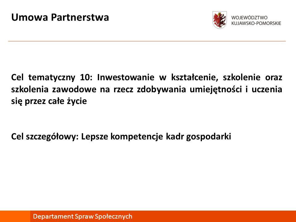 Umowa Partnerstwa Cel tematyczny 10: Inwestowanie w kształcenie, szkolenie oraz szkolenia zawodowe na rzecz zdobywania umiejętności i uczenia się przez całe życie Cel szczegółowy: Lepsze kompetencje kadr gospodarki Departament Spraw Społecznych