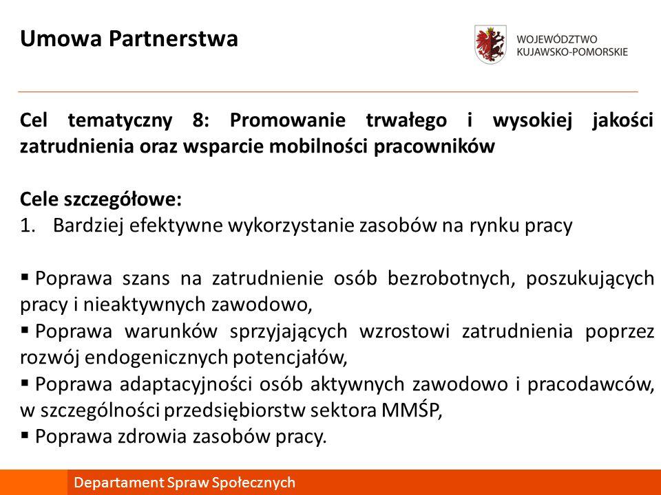 Umowa Partnerstwa Cel tematyczny 8: Promowanie trwałego i wysokiej jakości zatrudnienia oraz wsparcie mobilności pracowników Cele szczegółowe: 1.Bardziej efektywne wykorzystanie zasobów na rynku pracy  Poprawa szans na zatrudnienie osób bezrobotnych, poszukujących pracy i nieaktywnych zawodowo,  Poprawa warunków sprzyjających wzrostowi zatrudnienia poprzez rozwój endogenicznych potencjałów,  Poprawa adaptacyjności osób aktywnych zawodowo i pracodawców, w szczególności przedsiębiorstw sektora MMŚP,  Poprawa zdrowia zasobów pracy.