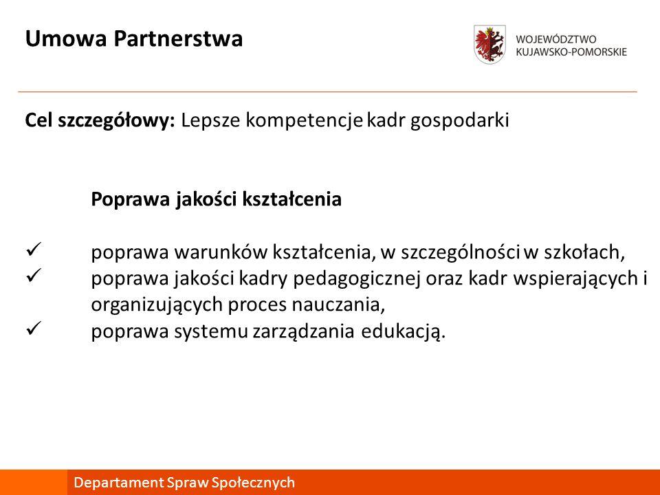Umowa Partnerstwa Cel szczegółowy: Lepsze kompetencje kadr gospodarki Poprawa jakości kształcenia poprawa warunków kształcenia, w szczególności w szko