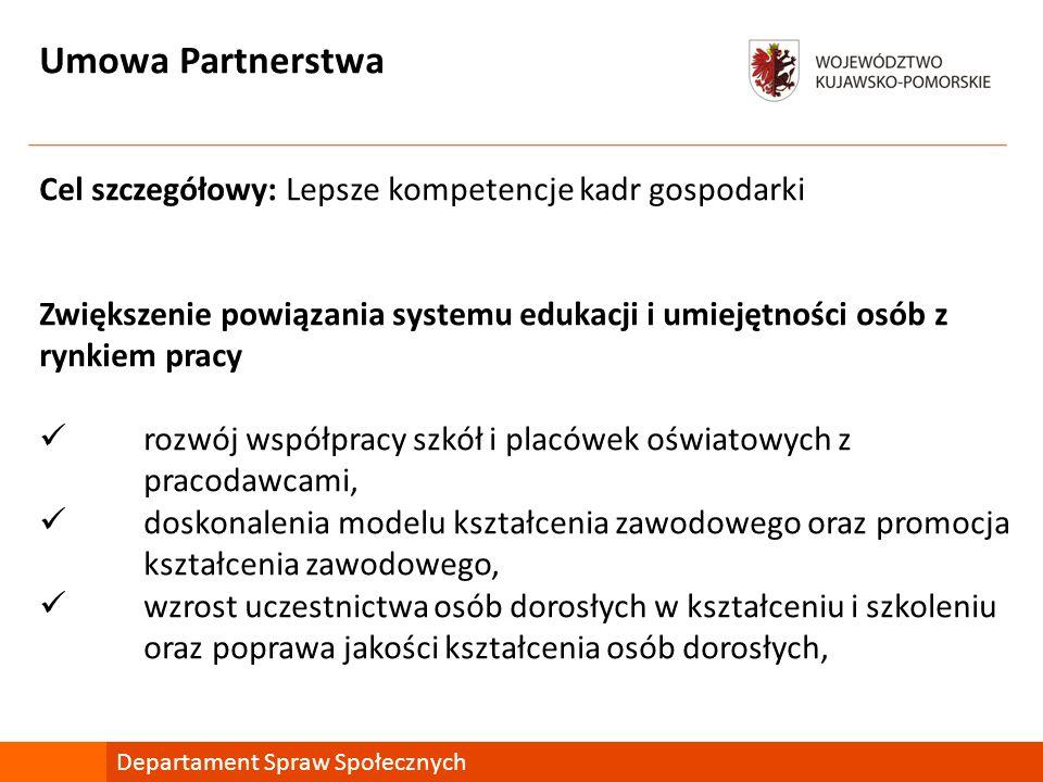 Umowa Partnerstwa Cel szczegółowy: Lepsze kompetencje kadr gospodarki Zwiększenie powiązania systemu edukacji i umiejętności osób z rynkiem pracy rozwój współpracy szkół i placówek oświatowych z pracodawcami, doskonalenia modelu kształcenia zawodowego oraz promocja kształcenia zawodowego, wzrost uczestnictwa osób dorosłych w kształceniu i szkoleniu oraz poprawa jakości kształcenia osób dorosłych, Departament Spraw Społecznych