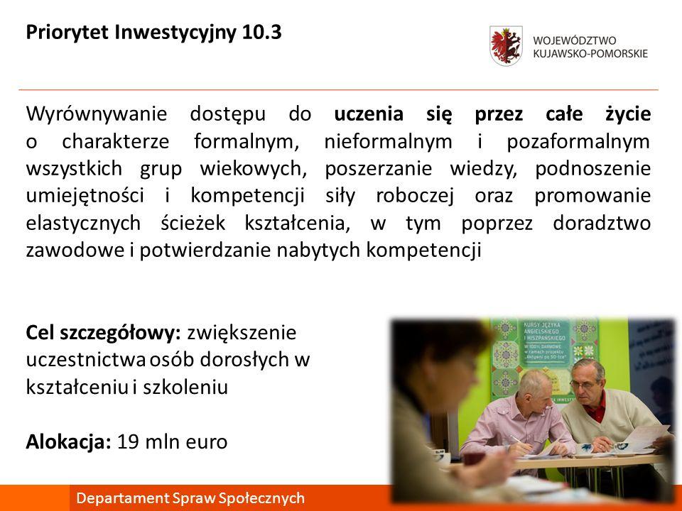 Priorytet Inwestycyjny 10.3 Wyrównywanie dostępu do uczenia się przez całe życie o charakterze formalnym, nieformalnym i pozaformalnym wszystkich grup