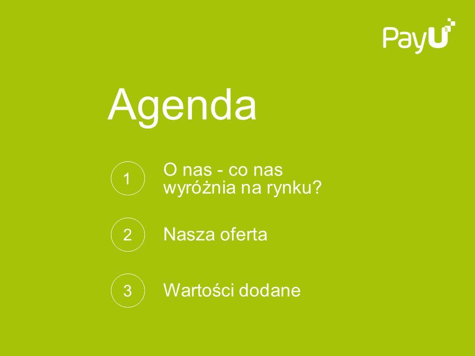 © PAYU 2015/3 © PayU 2015 /3 O nas - co nas wyróżnia na rynku?