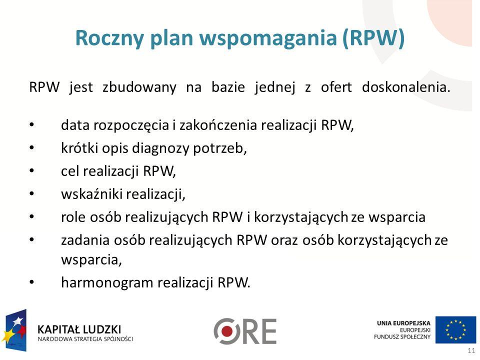 Roczny plan wspomagania (RPW) RPW jest zbudowany na bazie jednej z ofert doskonalenia.