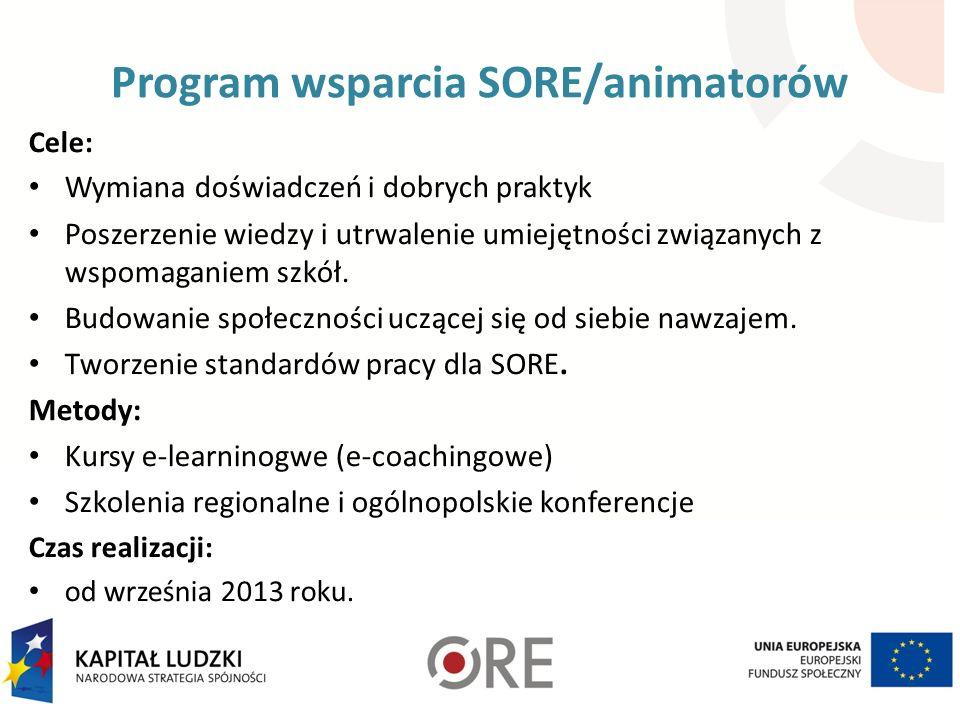 Program wsparcia SORE/animatorów Cele: Wymiana doświadczeń i dobrych praktyk Poszerzenie wiedzy i utrwalenie umiejętności związanych z wspomaganiem szkół.