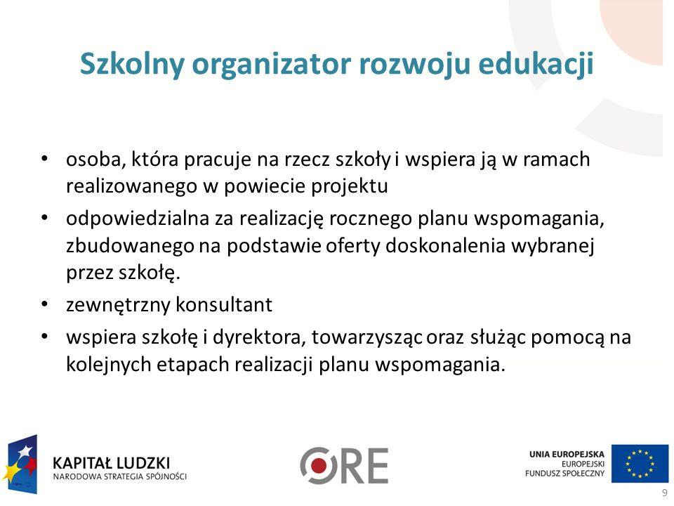 Powiatowe projekty konkursowe Cel projektów powiatowych: Pilotaż nowego modelu systemu doskonalenia nauczycieli i zewnętrznego wspomagania szkoły.