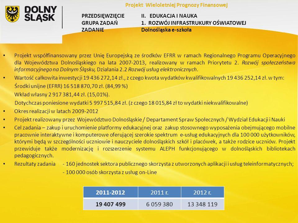 5 Planowana wartość całkowita inwestycji 4 995 000 zł z Budżetu Województwa Dolnośląskiego Dotychczas poniesione wydatki 0 zł.