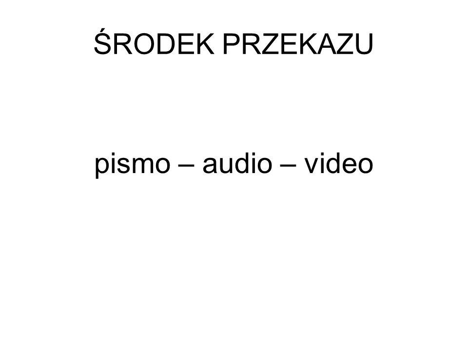 ŚRODEK PRZEKAZU pismo – audio – video