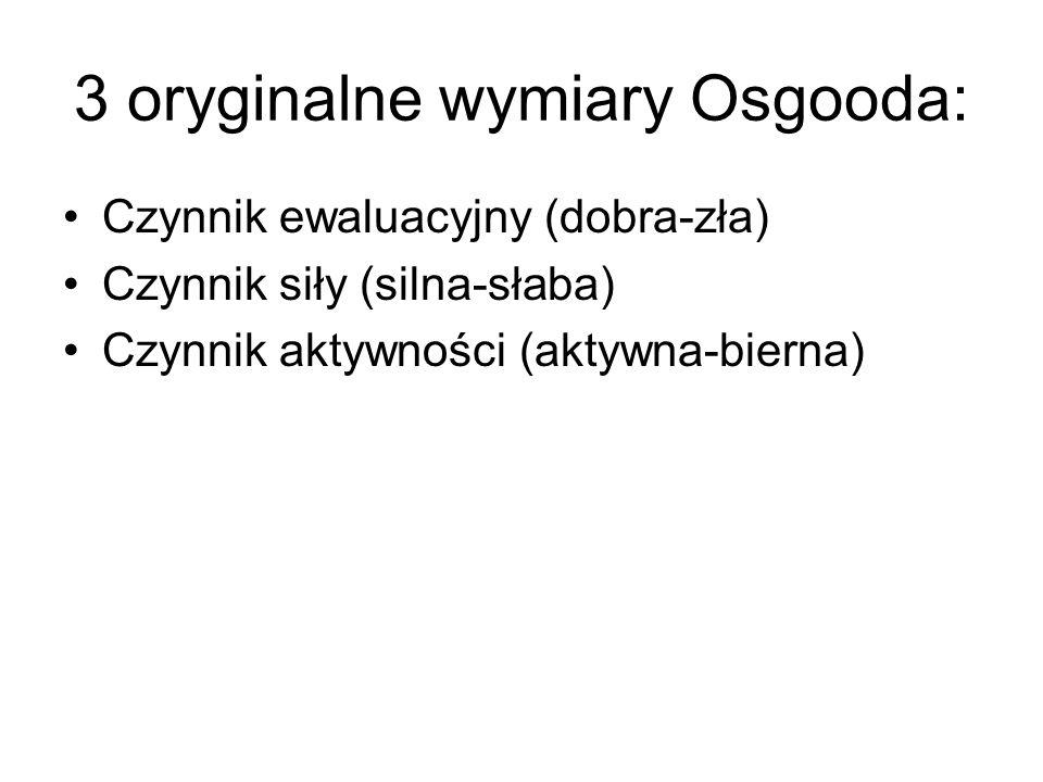 3 oryginalne wymiary Osgooda: Czynnik ewaluacyjny (dobra-zła) Czynnik siły (silna-słaba) Czynnik aktywności (aktywna-bierna)
