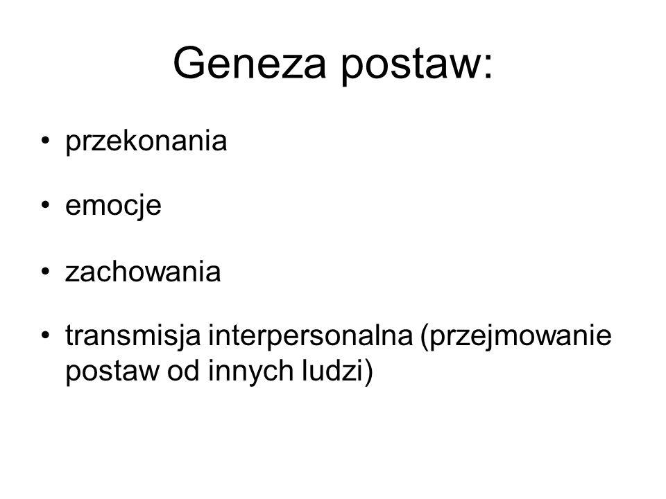 Geneza postaw: przekonania emocje zachowania transmisja interpersonalna (przejmowanie postaw od innych ludzi)