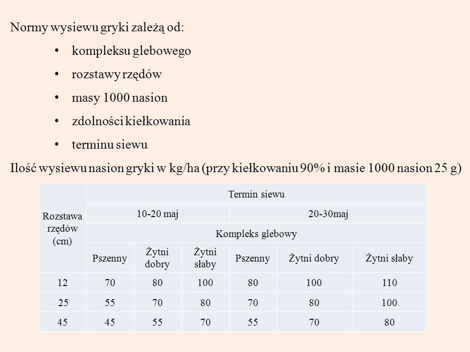 Rozstawa rzędów (cm) Termin siewu 10-20 maj20-30maj Kompleks glebowy Pszenny Żytni dobry Żytni słaby PszennyŻytni dobryŻytni słaby 12708010080100110 2