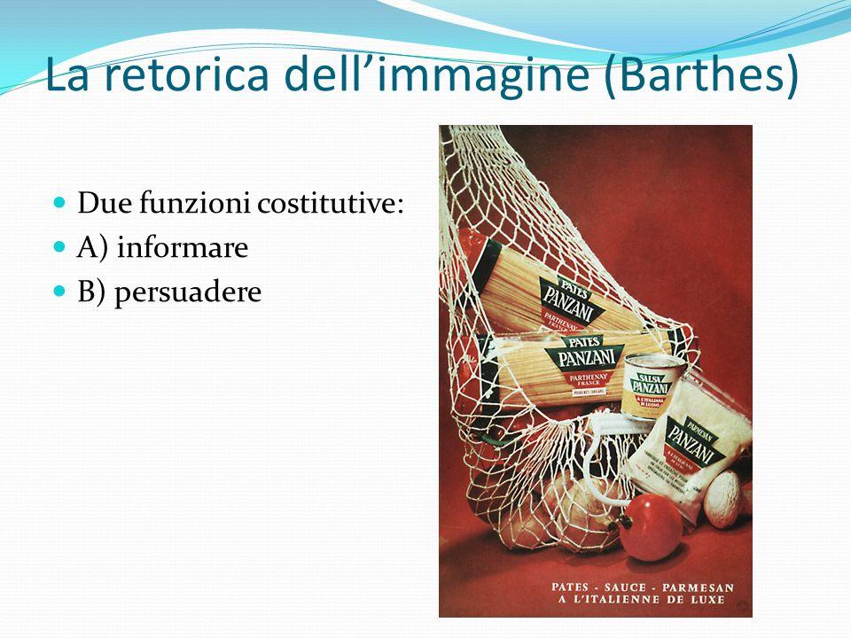 La retorica dell'immagine (Barthes) Due funzioni costitutive: A) informare B) persuadere