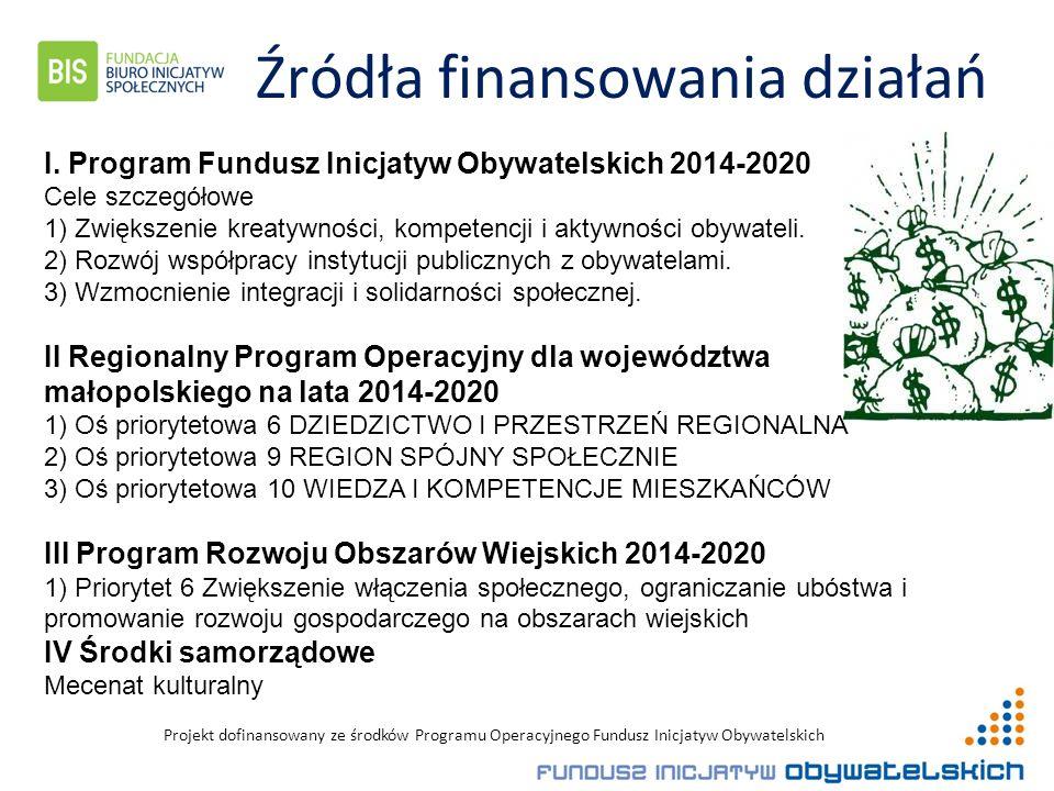 Projekt dofinansowany ze środków Programu Operacyjnego Fundusz Inicjatyw Obywatelskich I.