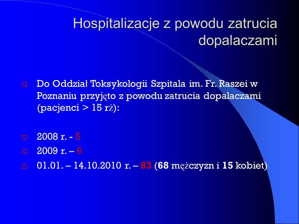  Do Oddzia ł Toksykologii Szpitala im. Fr.