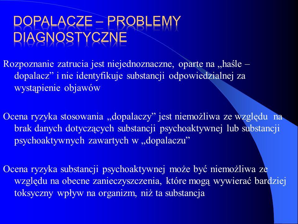 """Rozpoznanie zatrucia jest niejednoznaczne, oparte na """"haśle – dopalacz i nie identyfikuje substancji odpowiedzialnej za wystąpienie objawów Ocena ryzyka stosowania """"dopalaczy jest niemożliwa ze względu na brak danych dotyczących substancji psychoaktywnej lub substancji psychoaktywnych zawartych w """"dopalaczu Ocena ryzyka substancji psychoaktywnej może być niemożliwa ze względu na obecne zanieczyszczenia, które mogą wywierać bardziej toksyczny wpływ na organizm, niż ta substancja"""