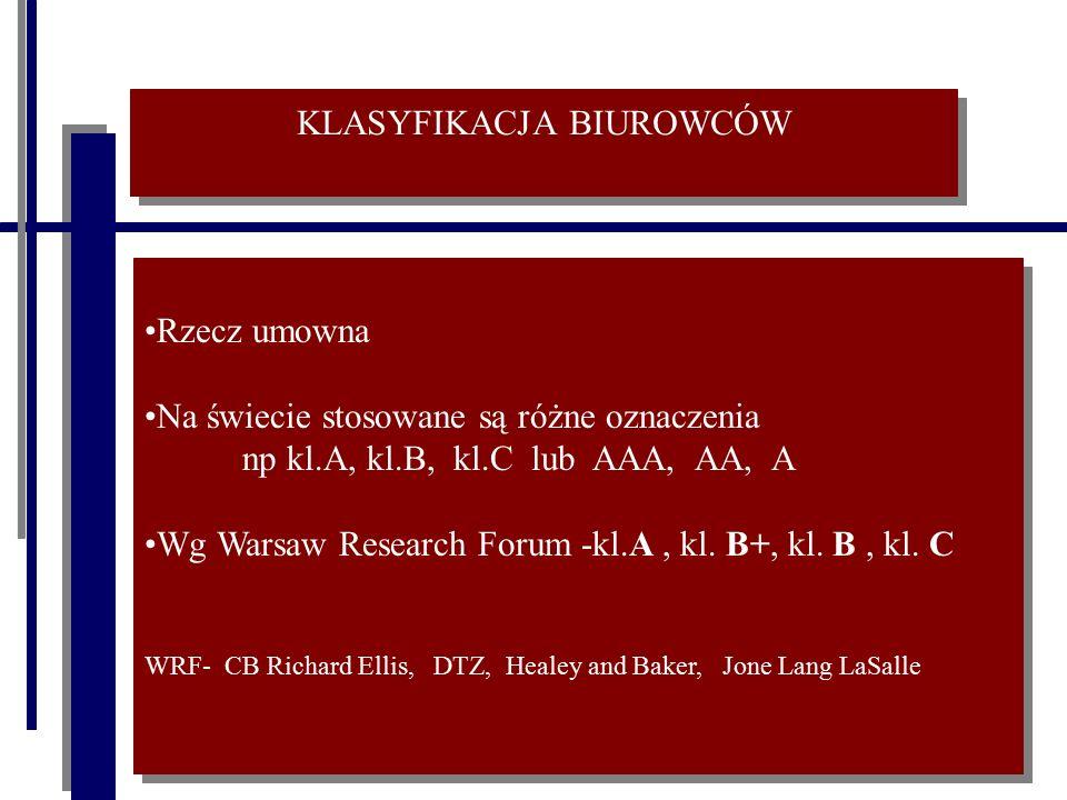 KLASYFIKACJA BIUROWCÓW Rzecz umowna Na świecie stosowane są różne oznaczenia np kl.A, kl.B, kl.C lub AAA, AA, A Wg Warsaw Research Forum -kl.A, kl. B+