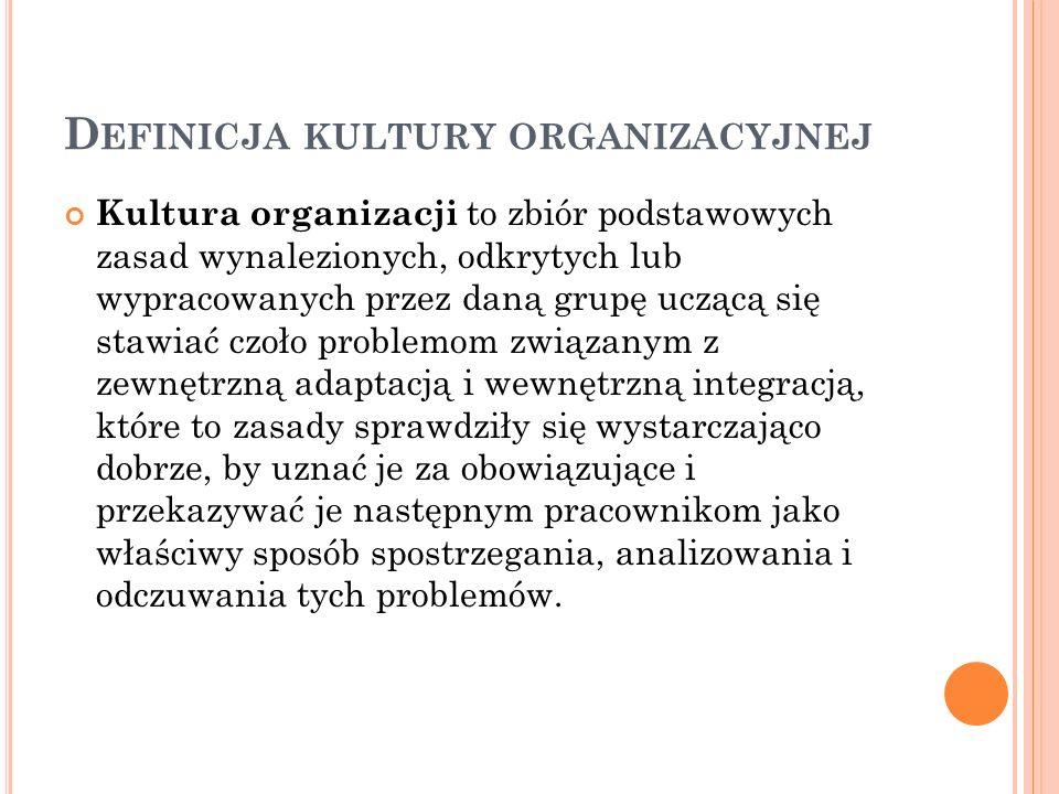 D EFINICJA KULTURY ORGANIZACYJNEJ Kultura organizacji to zbiór podstawowych zasad wynalezionych, odkrytych lub wypracowanych przez daną grupę uczącą s
