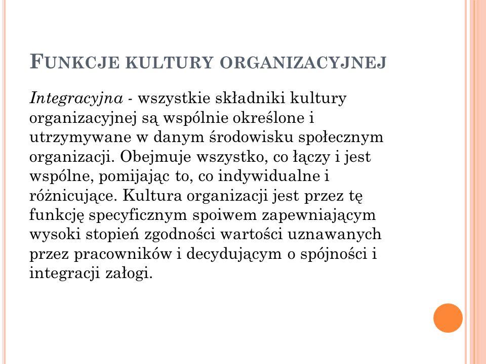 F UNKCJE KULTURY ORGANIZACYJNEJ Integracyjna - wszystkie składniki kultury organizacyjnej są wspólnie określone i utrzymywane w danym środowisku społe