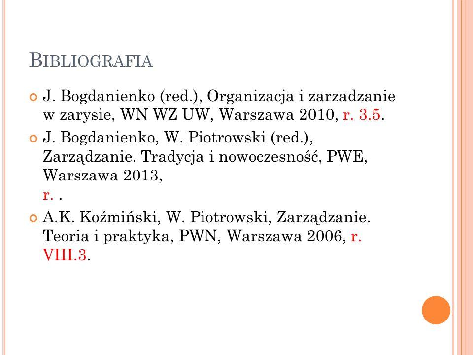 B IBLIOGRAFIA J. Bogdanienko (red.), Organizacja i zarzadzanie w zarysie, WN WZ UW, Warszawa 2010, r. 3.5. J. Bogdanienko, W. Piotrowski (red.), Zarzą