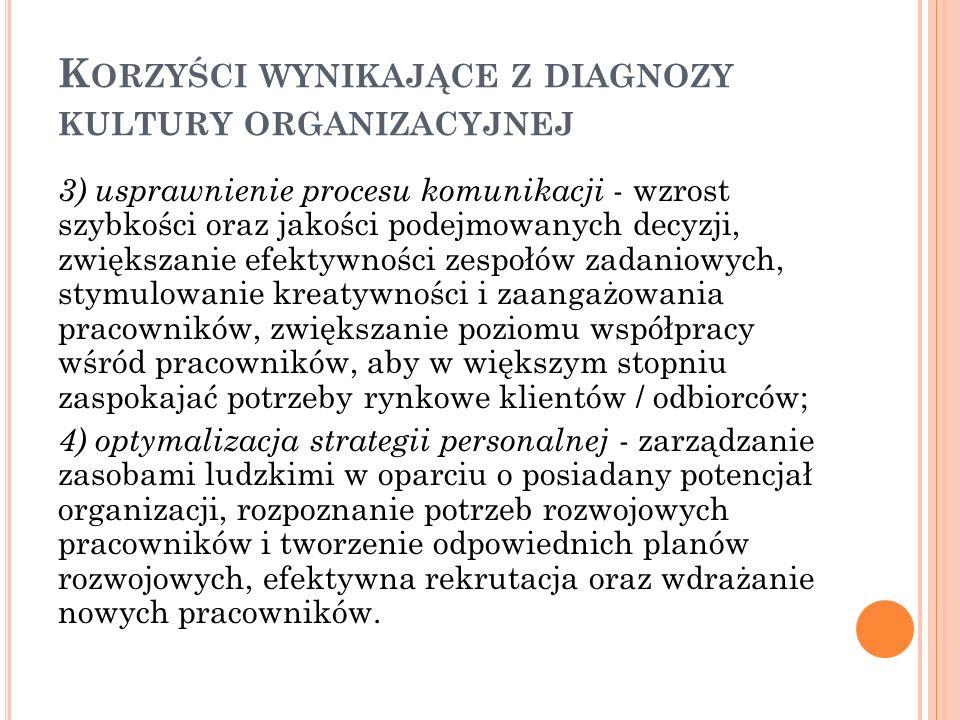S YMBOLE OSOBOWE Bohaterowie organizacyjni: urodzeni, którzy stali się symbolami organizacyjnymi wyłącznie dzięki swym własnym dokonaniom, tworzeni sytuacyjnie w organizacji, np.