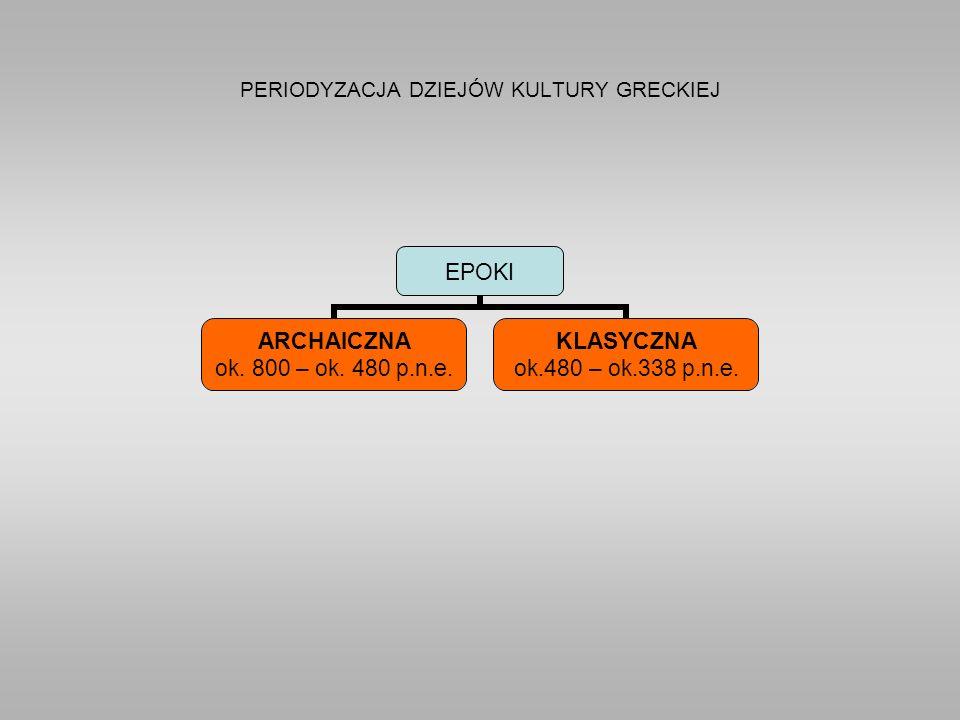 PERIODYZACJA DZIEJÓW KULTURY GRECKIEJ EPOKI ARCHAICZNA ok.