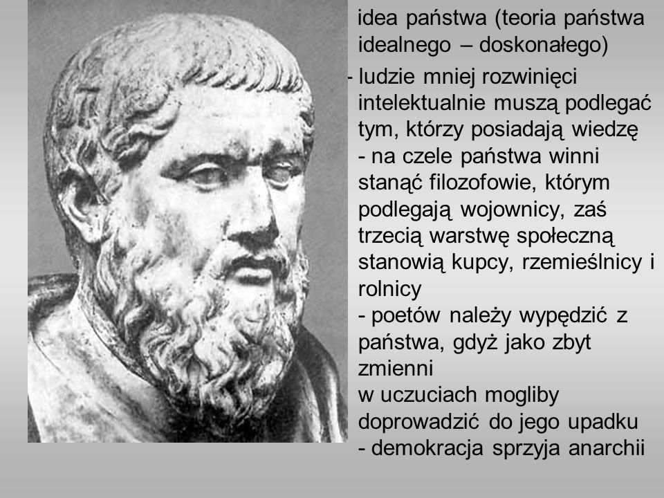 idea państwa (teoria państwa idealnego – doskonałego) - ludzie mniej rozwinięci intelektualnie muszą podlegać tym, którzy posiadają wiedzę - na czele państwa winni stanąć filozofowie, którym podlegają wojownicy, zaś trzecią warstwę społeczną stanowią kupcy, rzemieślnicy i rolnicy - poetów należy wypędzić z państwa, gdyż jako zbyt zmienni w uczuciach mogliby doprowadzić do jego upadku - demokracja sprzyja anarchii