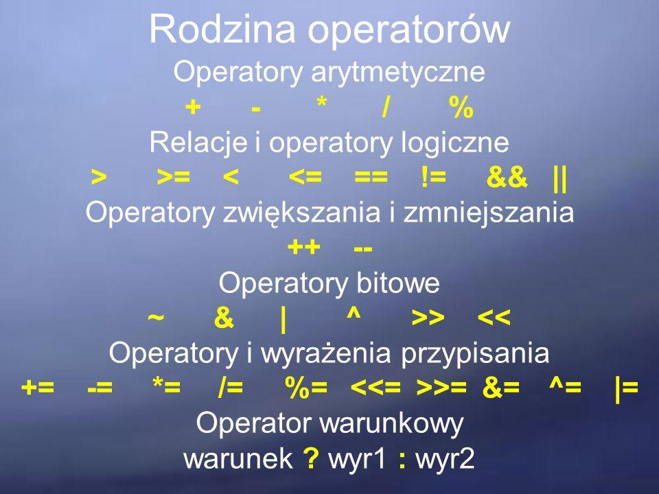 Rodzina operatorów Operatory arytmetyczne +-*/% Relacje i operatory logiczne >>=<<===!=&&|| Operatory zwiększania i zmniejszania ++-- Operatory bitowe ~&|^>><< Operatory i wyrażenia przypisania +=-=*=/=%= >=&=^=|= Operator warunkowy warunek .
