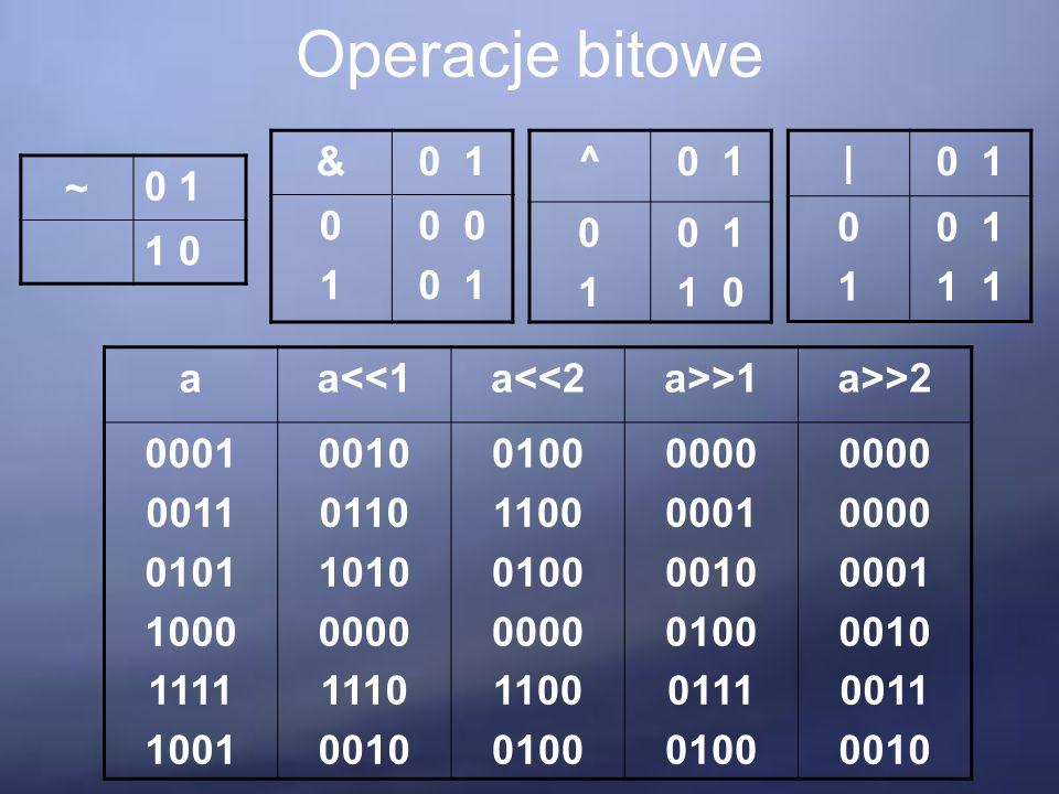 Operacje bitowe ~ 0 1 1 0 &0 1 0101 0 0 1 | 0101 1 ^0 1 0101 1 0 aa<<1a<<2a>>1a>>2 0001 0011 0101 1000 1111 1001 0010 0110 1010 0000 1110 0010 0100 1100 0100 0000 1100 0100 0000 0001 0010 0100 0111 0100 0000 0001 0010 0011 0010