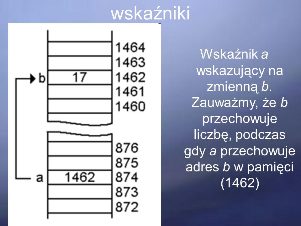 wskaźniki Wskaźnik a wskazujący na zmienną b. Zauważmy, że b przechowuje liczbę, podczas gdy a przechowuje adres b w pamięci (1462)