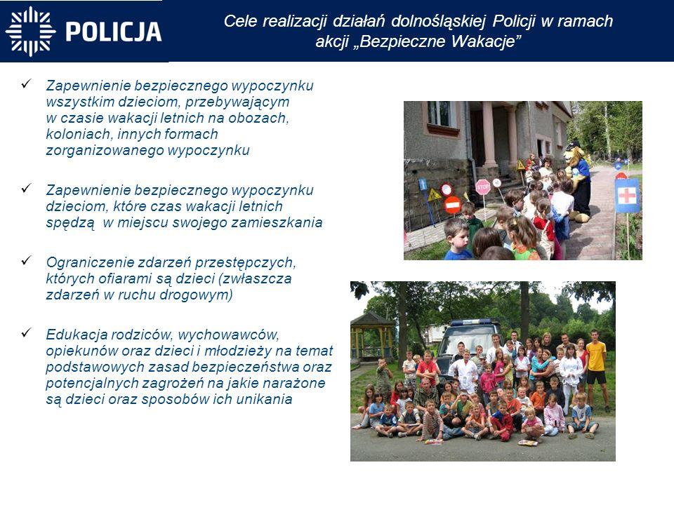 """Cele realizacji działań dolnośląskiej Policji w ramach akcji """"Bezpieczne Wakacje Zapewnienie bezpiecznego wypoczynku wszystkim dzieciom, przebywającym w czasie wakacji letnich na obozach, koloniach, innych formach zorganizowanego wypoczynku Zapewnienie bezpiecznego wypoczynku dzieciom, które czas wakacji letnich spędzą w miejscu swojego zamieszkania Ograniczenie zdarzeń przestępczych, których ofiarami są dzieci (zwłaszcza zdarzeń w ruchu drogowym) Edukacja rodziców, wychowawców, opiekunów oraz dzieci i młodzieży na temat podstawowych zasad bezpieczeństwa oraz potencjalnych zagrożeń na jakie narażone są dzieci oraz sposobów ich unikania"""