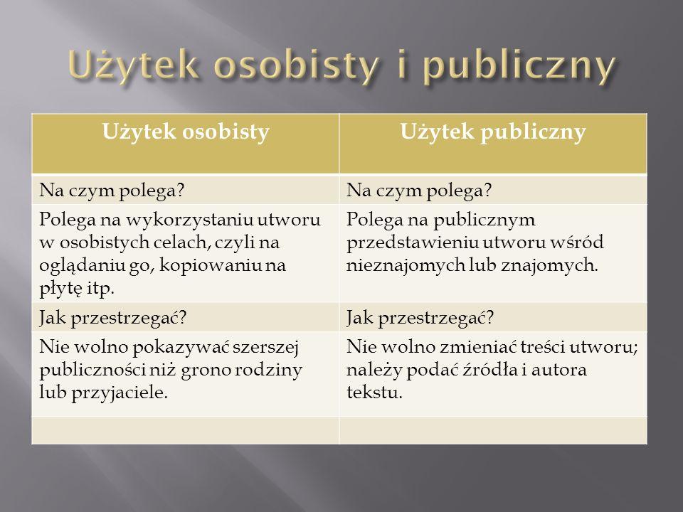Arkadiusz Walczak, http://www.google.pl/search?sourceid=navclient&aq=0h&oq=prawa+&hl=pl&ie=UTF- 8&rlz=1T4ACAW_plPL315PL315&q=prawa+autorskie+a+film+w+szkole+arkadiusz+whttp: //pl.wikipedia.org/wiki/Prawo_ahttp://www.trochetechniki.pl/Co-wolno-sciagac%3A- muzyka,-filmy-i-ebooki,t,3913,page,1.html Adam Wilemajtys (2009) Publiczny dozwolony użytek w prawie autorskim, http://www.eprawnicy.pl/opinie-ekspertow/publiczny-dozwolony-uzytek-w-prawie- autorskim/menu-id-192.html, [14.05.2011] Książki Golat Rafał, Prawo autorskie i prawa pokrewne, Wydawnictwo C.H.Beck, Warszawa 2006, IV wydanie zaaktualizowane Andrew S.